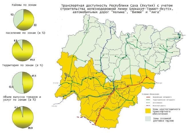 Республики Саха (Якутия)